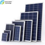 300W Polycrystalline гибкой системы энергии фотоэлектрических элементов питания панели управления