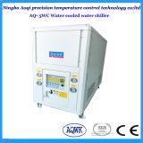 Fornitore raffreddato ad acqua del refrigeratore di acqua del compressore semiermetico del rotolo