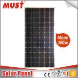 Heiße Sonnenkollektoren 200W im Sonnensystem-MonoSonnenkollektor