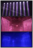 مرحلة [دج] [810و] [رغبو] حزمة موجية متحرّك رأس [لد] ضوء
