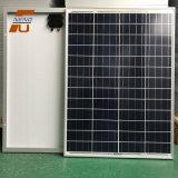 100W 12V Haut de la transformation à haut rendement panneau solaire