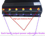 Emittente di disturbo di GPS Jammer/4G dell'emittente di disturbo del telefono mobile (SYSG-872)