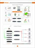 Ane PA-4060 Dirección Pública de las zonas de la serie 4 amplificador de potencia