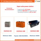 Bateria profunda 12V100ah do ciclo do gel, bateria do UPS, bateria solar Cg12-100