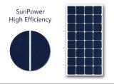 2017高性能のSunpower 100Wの半適用範囲が広い太陽電池パネル