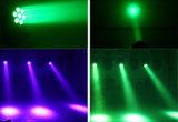 7PCS Osram LED bewegliches Hauptträger-Stadiums-Licht (CSL-715A)