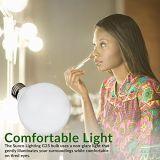 高品質の低価格9W B27基礎LEDの地球の球根