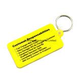 Keychainをカスタム設計しなさい