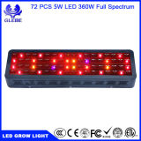 Glebe 200W LED de chips de doble luz crecer Specturm completa luz crecer las plantas de interior hidropónicos de efecto invernadero de verduras y flores.