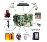 Placas de telefone SIP 2018 Kit Poe VoIP placa PCB da Placa Principal