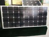 Mono панель солнечных батарей 140-170W