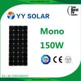 Painel solar de alta eficiência 80W / 90W / 100W para luz solar