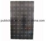 Высокое качество панель солнечных батарей 250W ранга более дешевая brandnew