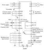 섞는 기계를 위한 고성능 0.75-22kw 변하기 쉬운 주파수 드라이브 VFD