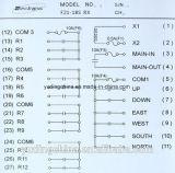 Telecomando senza fili di controllo della Manica lunga di distanza 18 per la gru della gru