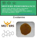 熱い販売法によって進められるプラントエキス: Evodiamine