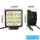 4.3inch 48W Epistar LEDs 옥외 자동 램프 LED 일 빛
