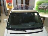 2017 het Super Super Lichte Flexibele Zonnepaneel Sunpower van de Dikte met Materiaal ETFE