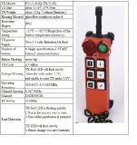 Crane (F21-C-E1Q)のための6つのボタンIndustrial Radio Remote Control System