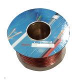 De transparante Kabel van de Spreker Cable/PVC van de Auto/de Elektrische Kabel van de Draad/van het Koper
