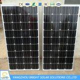 panneau solaire 100W monocristallin avec le CEI et le certificat de la CE