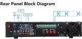 Amplificador del PA de C-Yark con la función de la alarma del fuego y 6zones