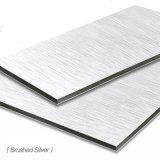 Norma ASTM Painel Composto de alumínio