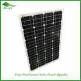 comitato solare 18V di watt 80W