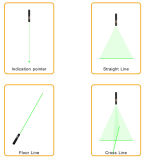 Het leveren van de Groene en Rode Modules van de Laser voor de Decoratie van Kerstmis