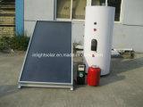 ヨーロッパ標準スプリットフラットソーラーパネル温水器