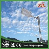 40W automatische Sensor-LED Integrierte Solar-Straßenleuchte