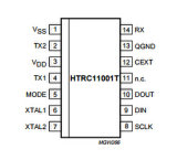 Hitagの読取装置チップIC Htrc11001t集積回路