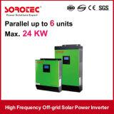 Macht van de Omschakelaar van de hoge Frequentie de Zonne Gebaseerde met het Lage Voltage van de Batterij