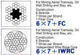 Wire Rope 6x7+FC/6x7+Iwrc/7x7