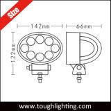12V 5.5インチの防水楕円形24WのトラクターLED作業ライト