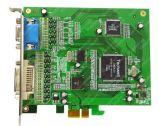 PCベースDVRカード(GV808E)