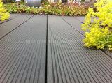 Schede di WPC/plance di legno del PE/piatto composito di plastica di legno/pavimentazione di legno del PE