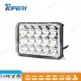 Precio de fábrica 45W LED portable que conduce la lámpara para el mini carro