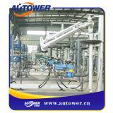 中国の最もよい上のローディングアームの製造業者
