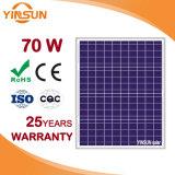 光起電太陽系のための70W太陽電池パネル