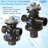 3-Way & 2-kamer die de Hydraulische Klep van de Controle van de Aandrijving Back-Flushing
