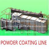 工業地域のための高品質の粉のコーティングライン