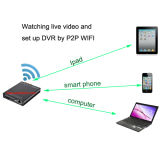 4 Câmaras de vigilância DVR móveis com GPS/WiFi/3G/4G para veículos automóveis