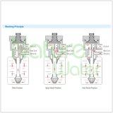 Válvula de control de múltiples puertos para el tratamiento del agua