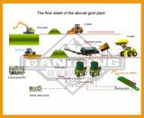 Placer Río aluviales centrífuga de lavado de mineral de oro
