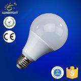 最もよい品質の高い内腔の原料LEDの電球
