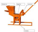Met elkaar verbindende het Maken van de Baksteen van de Klei Machine