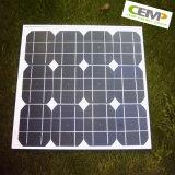 Module Solaire Monocristallin professionnel3W 5W 10W 20W 40W 80W offre Demande d'énergie verte