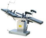 Tableau électrique d'opération (2000A ECOH26)