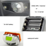 최신 승진 방수 1W 고성능 LED Headlamp